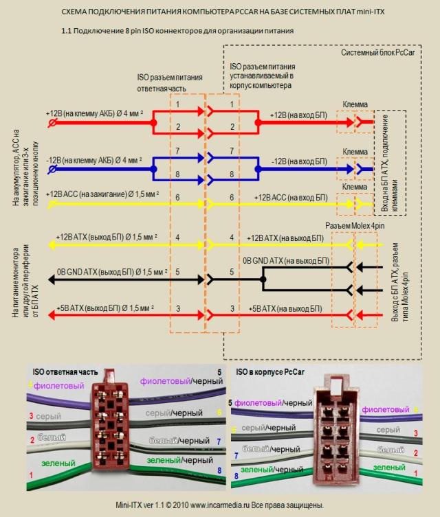 Монтажные электросхемы, схемы подключения PCCar VER 1.1.  Скачать схему в формате PDF.  1. Схема подключения питания...